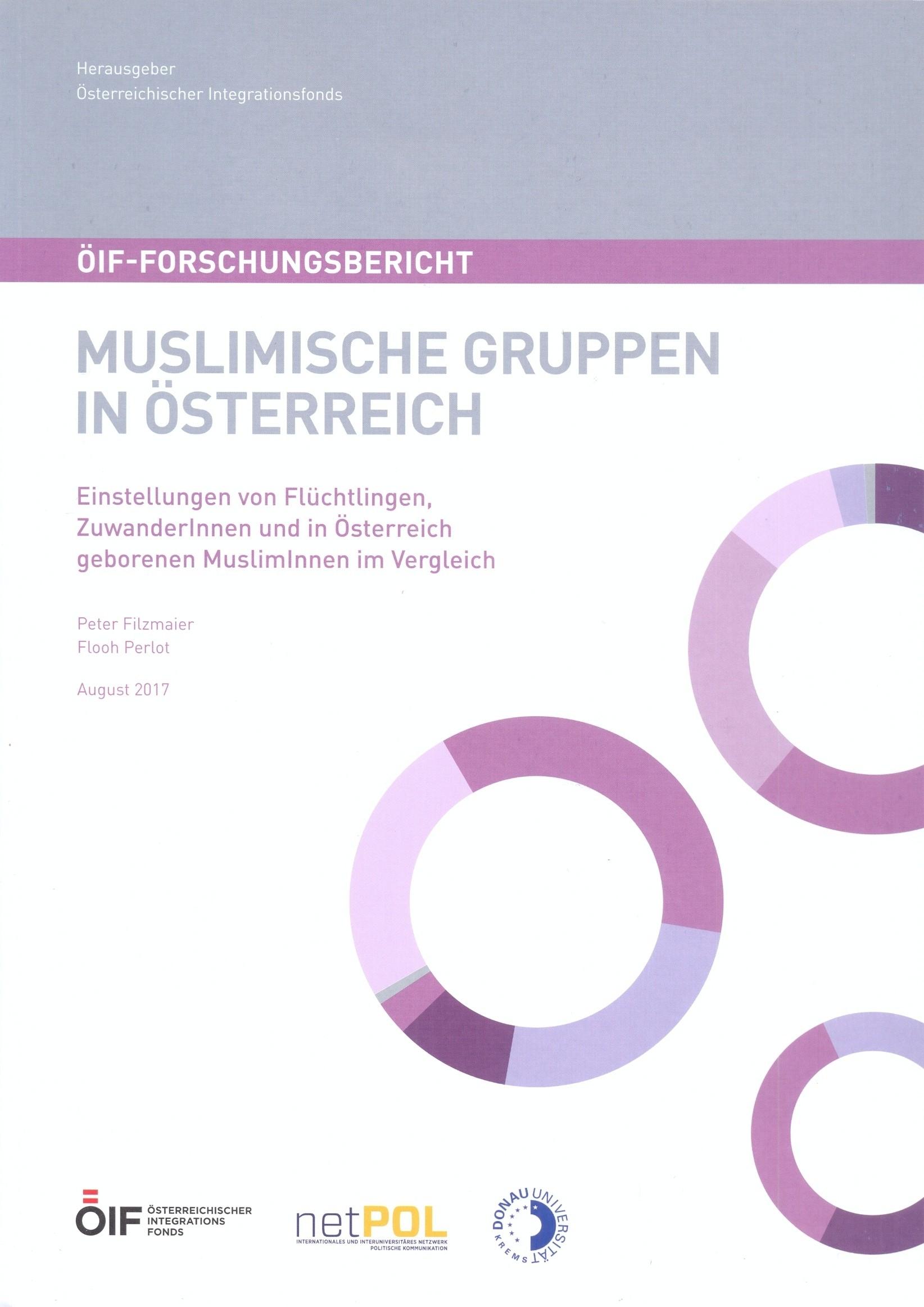 Muslimische Gruppen in Österreich